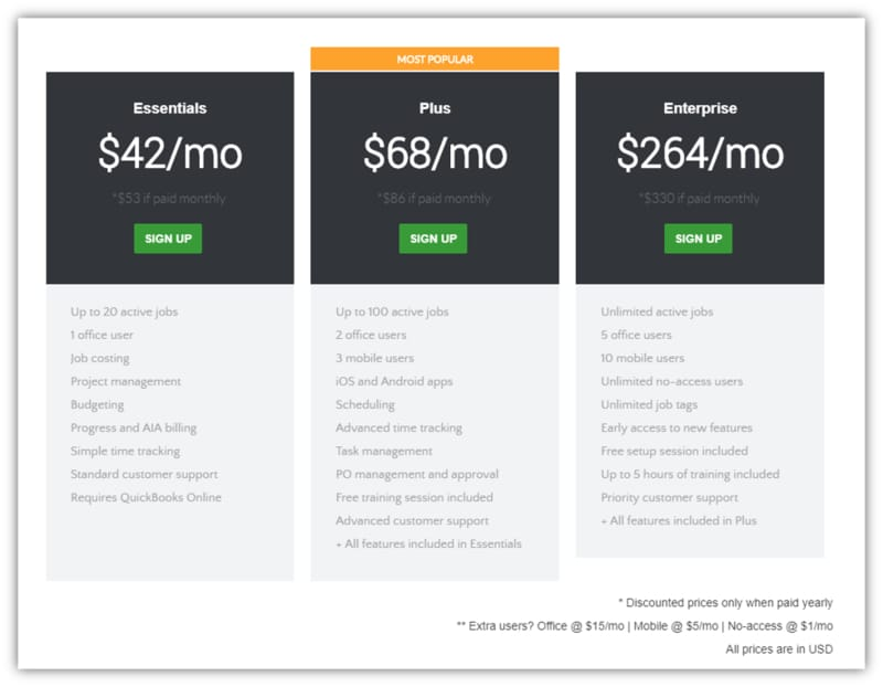 Knowify Pricing Table 800x622